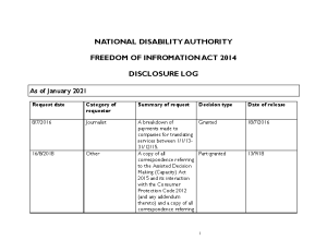 FOI Disclosure Log as at Jan 2021 front page preview